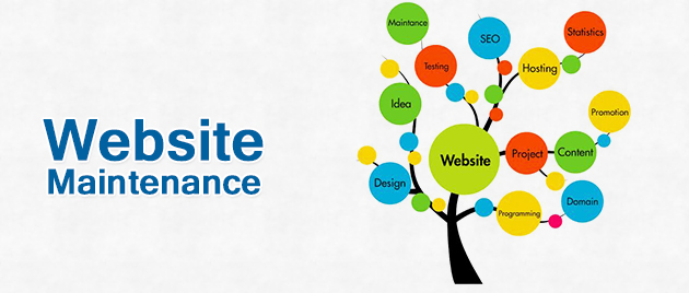 Image result for Website Maintenance Service